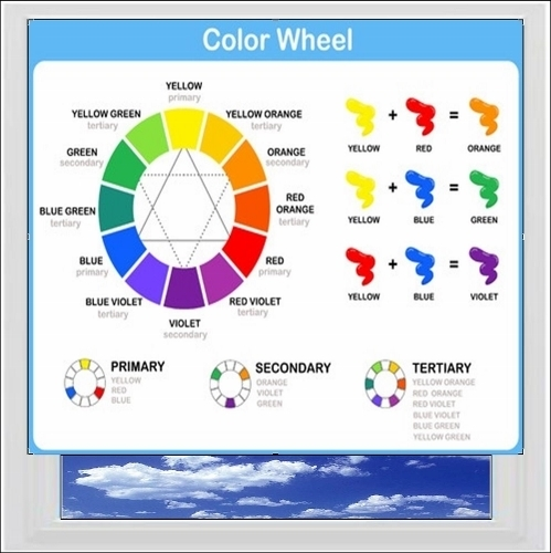Colour Wheel Digitally Printed Photo Roller Blind