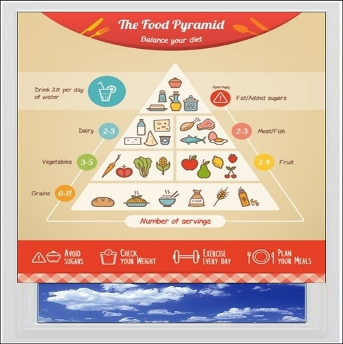 The Food Pyramid Digitally Printed Photo Roller Blind