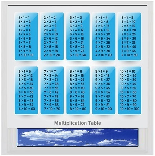 Times Table Blue Digitally Printed Photo Roller Blind